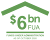 $6 billion FUM